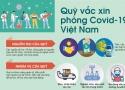 Đất Xanh Bắc Trung Bộ ủng hộ Quỹ vaccine phòng COVID-19