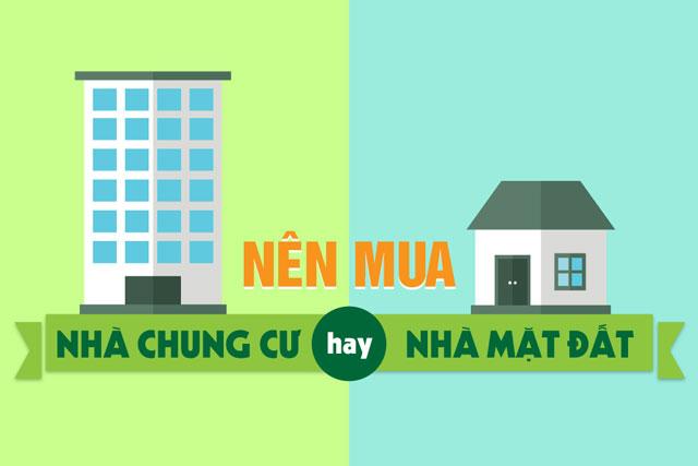Nên mua nhà đất hay căn hộ chung cư?